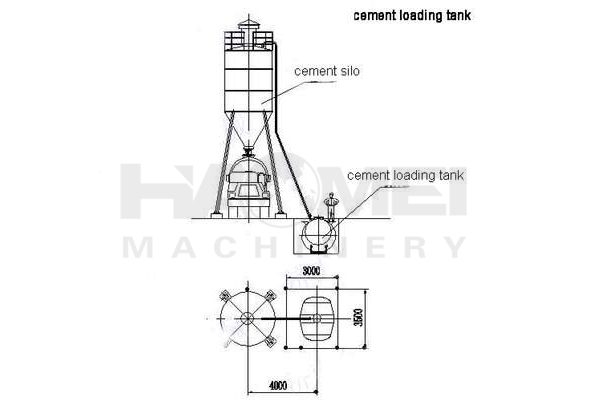 Bag cement transfer system structure